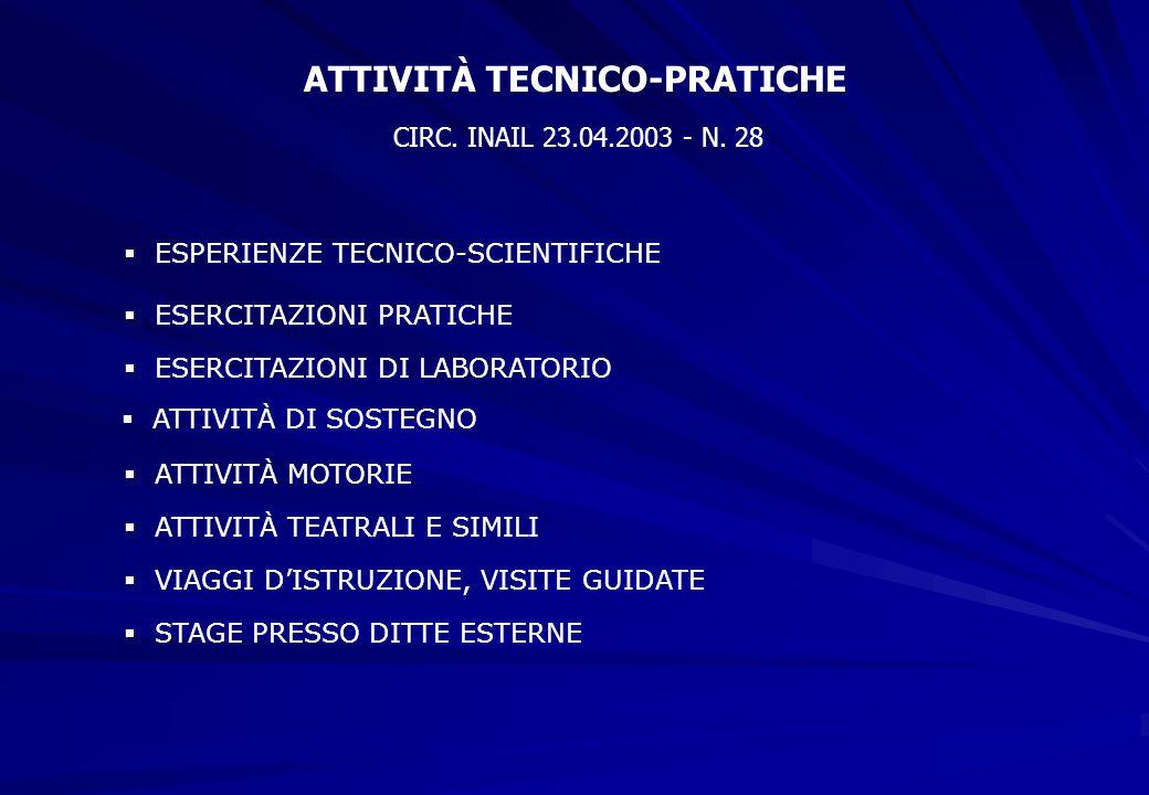 ATTIVITÀ TECNICO-PRATICHE