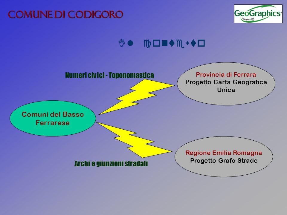 COMUNE DI CODIGORO Il contesto Numeri civici - Toponomastica