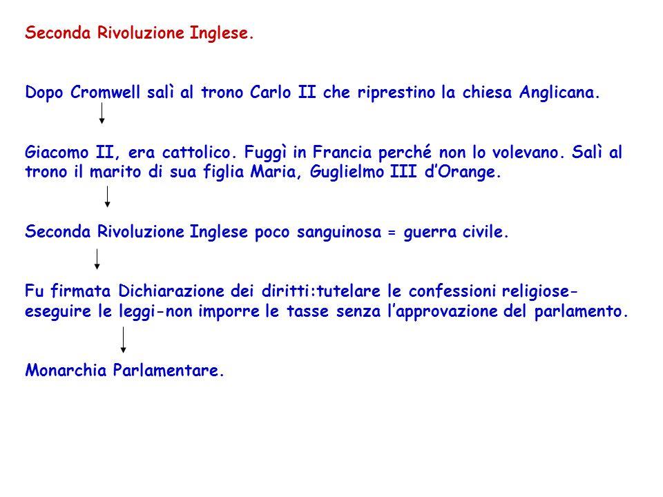 Seconda Rivoluzione Inglese.
