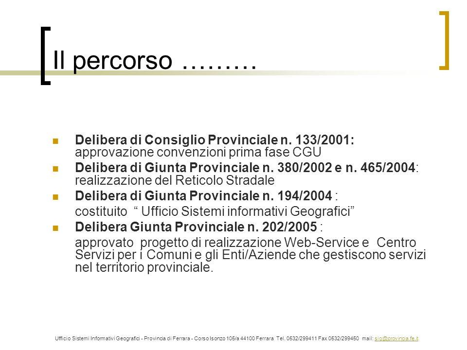 Il percorso ……… Delibera di Consiglio Provinciale n. 133/2001: approvazione convenzioni prima fase CGU.