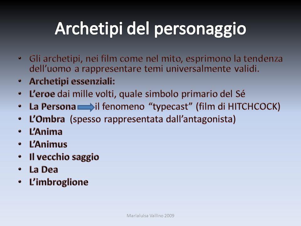 Archetipi del personaggio