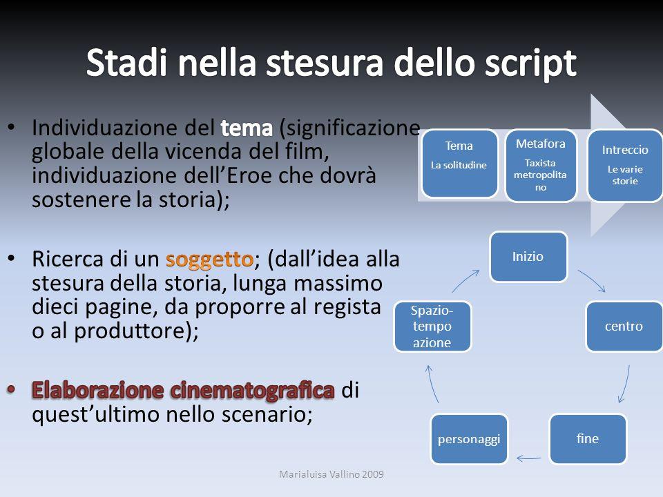 Stadi nella stesura dello script