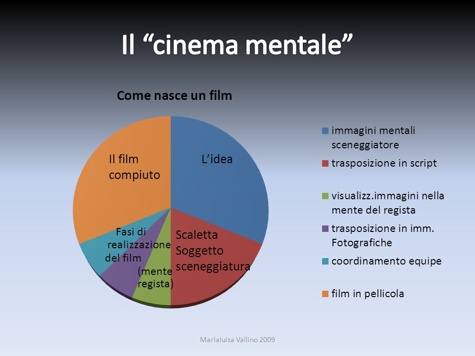 Il cinema mentale Marialuisa Vallino 2009