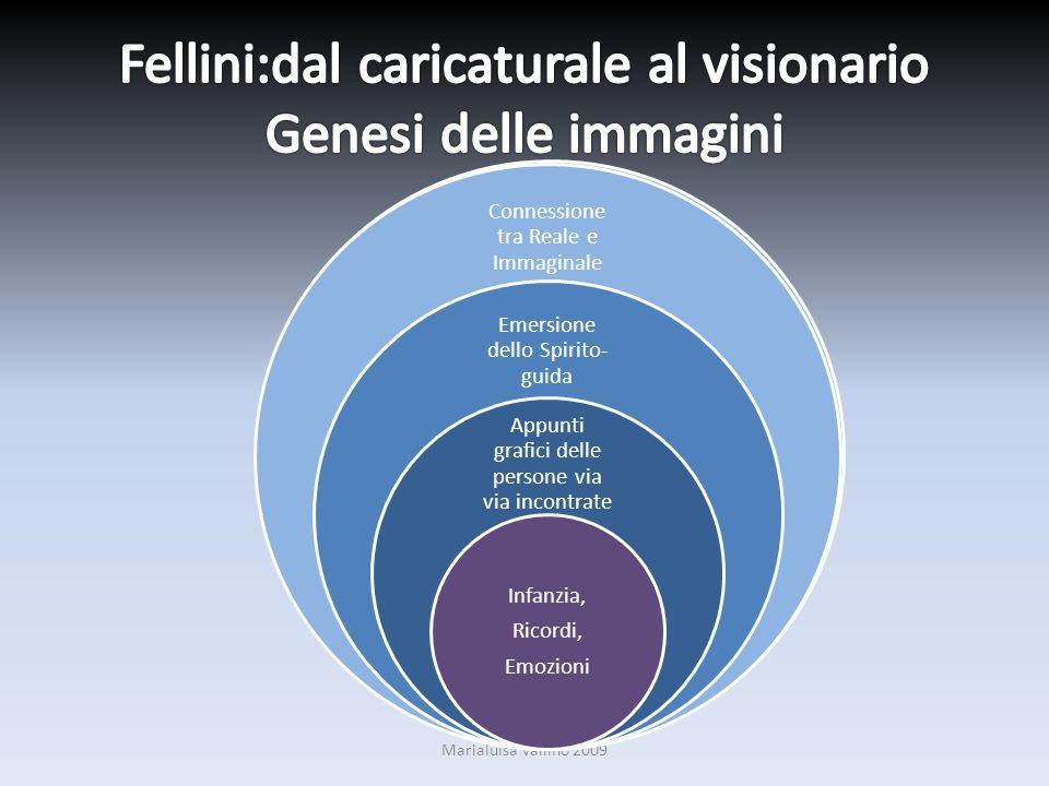 Fellini:dal caricaturale al visionario Genesi delle immagini