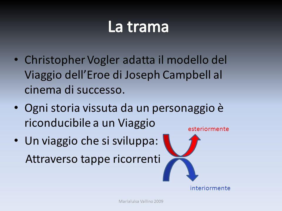 La trama Christopher Vogler adatta il modello del Viaggio dell'Eroe di Joseph Campbell al cinema di successo.