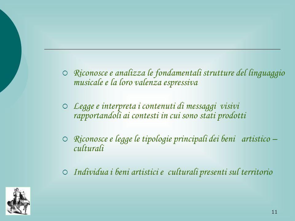 Riconosce e analizza le fondamentali strutture del linguaggio musicale e la loro valenza espressiva