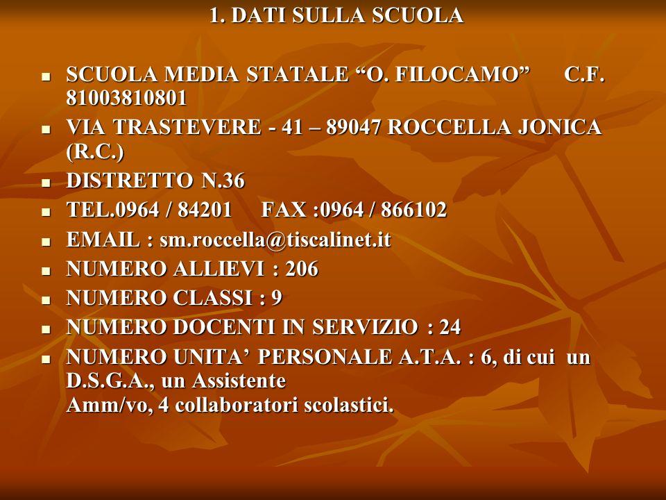 1. DATI SULLA SCUOLA SCUOLA MEDIA STATALE O. FILOCAMO C.F. 81003810801. VIA TRASTEVERE - 41 – 89047 ROCCELLA JONICA (R.C.)