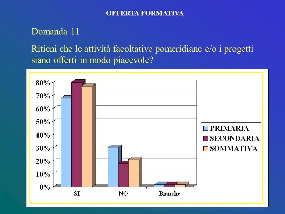 OFFERTA FORMATIVA Domanda 11.