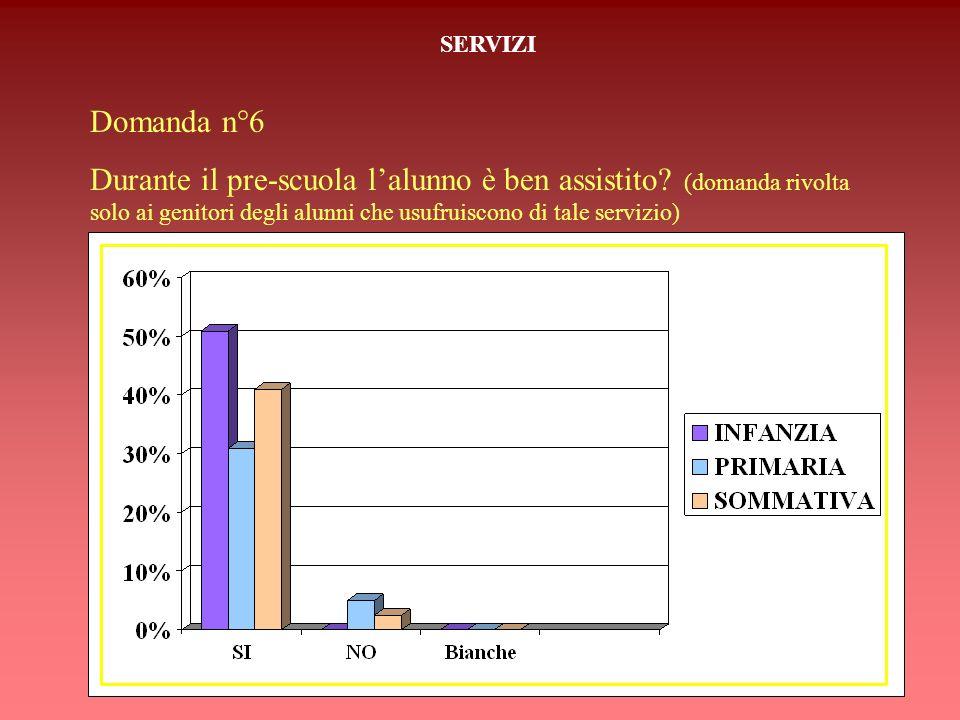 SERVIZI Domanda n°6.