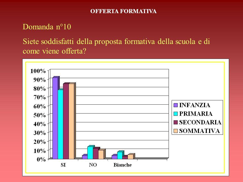 OFFERTA FORMATIVA Domanda n°10.