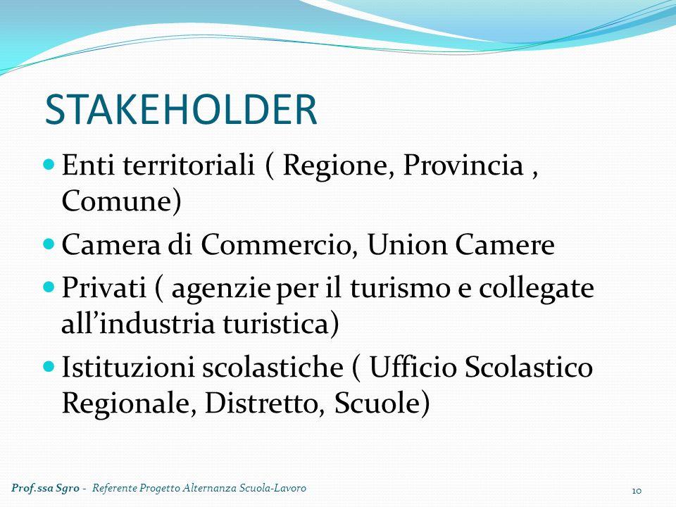 STAKEHOLDER Enti territoriali ( Regione, Provincia , Comune)