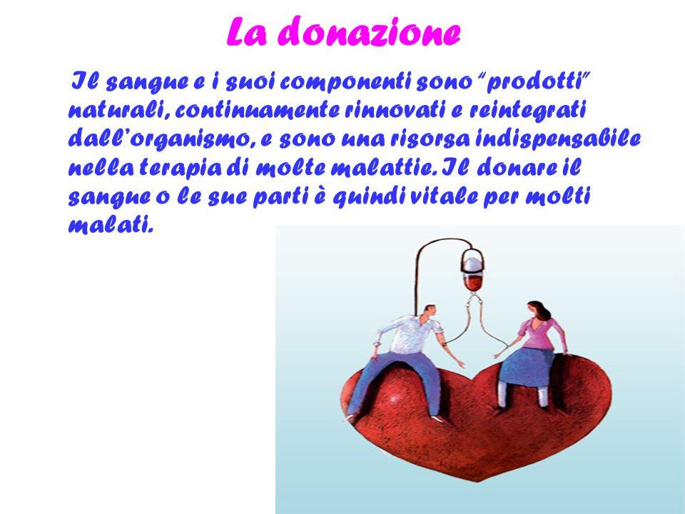 La donazione