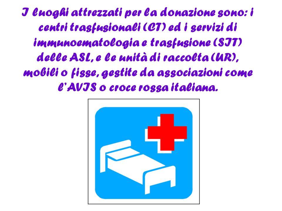 I luoghi attrezzati per la donazione sono: i centri trasfusionali (CT) ed i servizi di immunoematologia e trasfusione (SIT) delle ASL, e le unità di raccolta (UR), mobili o fisse, gestite da associazioni come l'AVIS o croce rossa italiana.