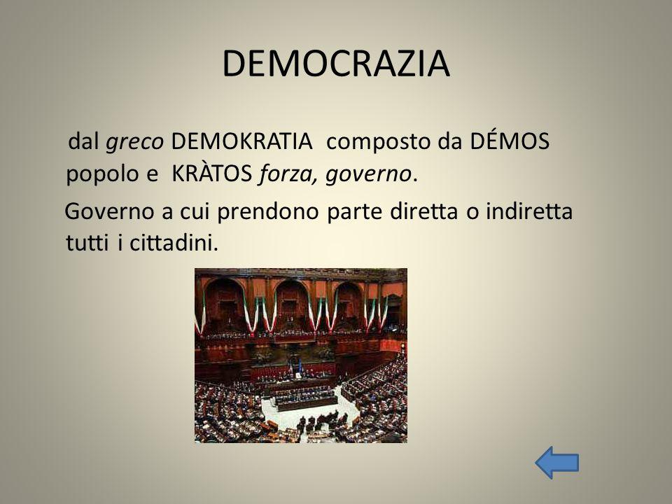 DEMOCRAZIA dal greco DEMOKRATIA composto da DÉMOS popolo e KRÀTOS forza, governo.