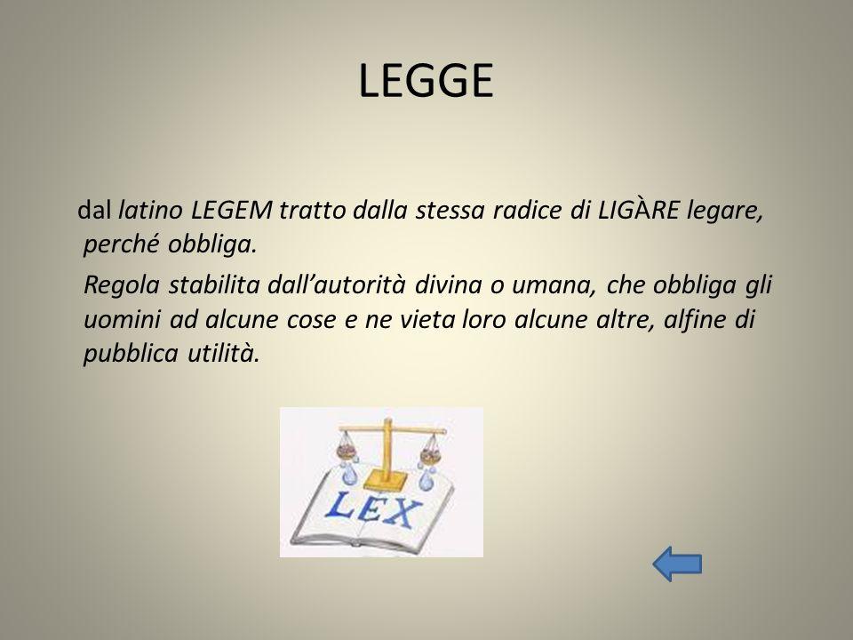 LEGGE dal latino LEGEM tratto dalla stessa radice di LIGÀRE legare, perché obbliga.