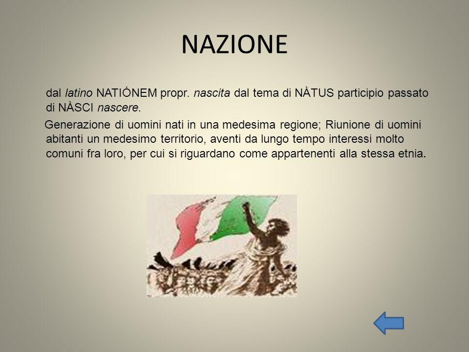 NAZIONE dal latino NATIÓNEM propr. nascita dal tema di NÀTUS participio passato di NÀSCI nascere.