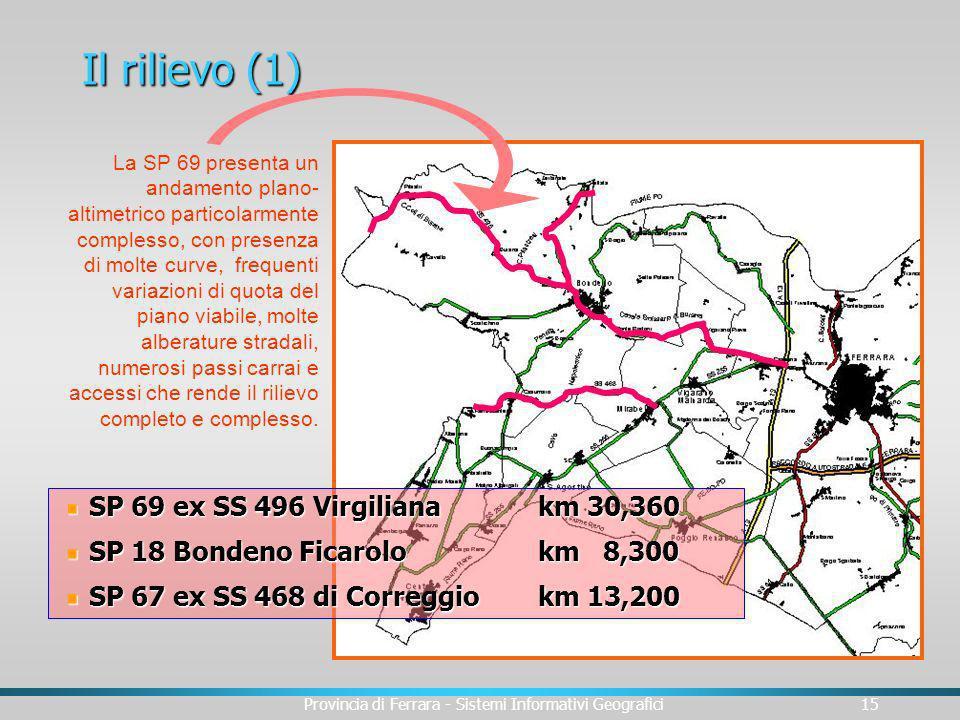 Provincia di Ferrara - Sistemi Informativi Geografici