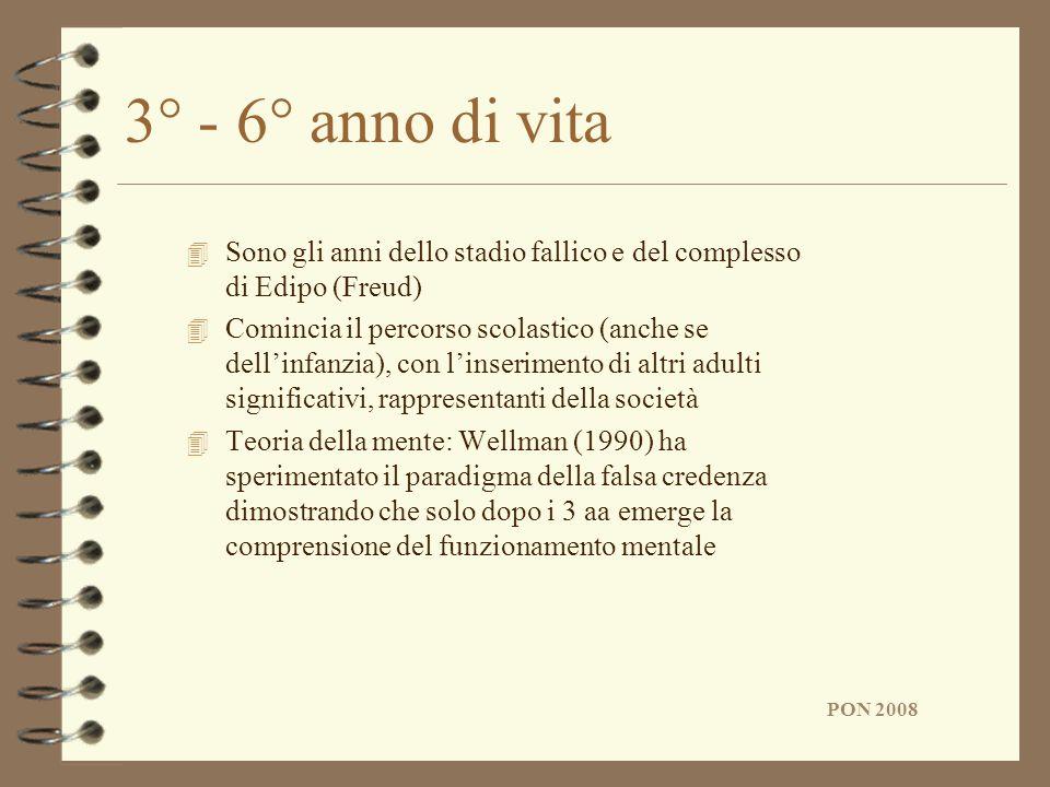 3° - 6° anno di vita Sono gli anni dello stadio fallico e del complesso di Edipo (Freud)