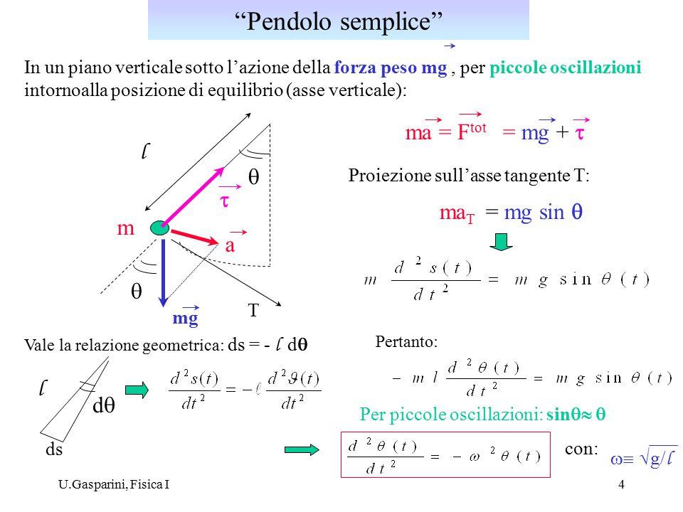 Pendolo semplice ma = Ftot = mg + t l q t maT = mg sin q m a q l dq