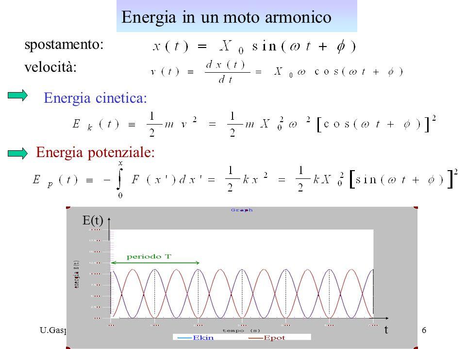 Energia in un moto armonico