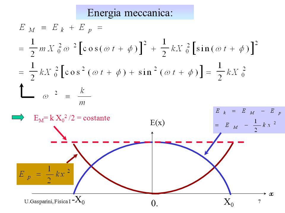 Energia meccanica: -X0 X0 0. EM= k X02 /2 = costante E(x) x