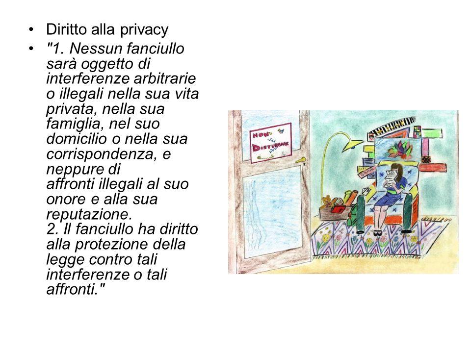 Diritto alla privacy