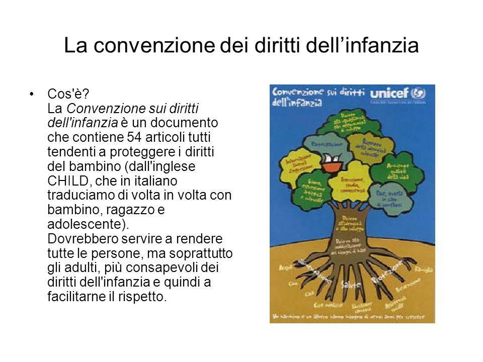 La convenzione dei diritti dell'infanzia