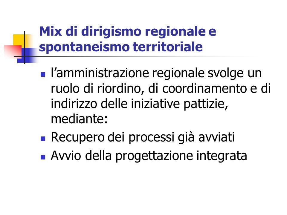 Mix di dirigismo regionale e spontaneismo territoriale