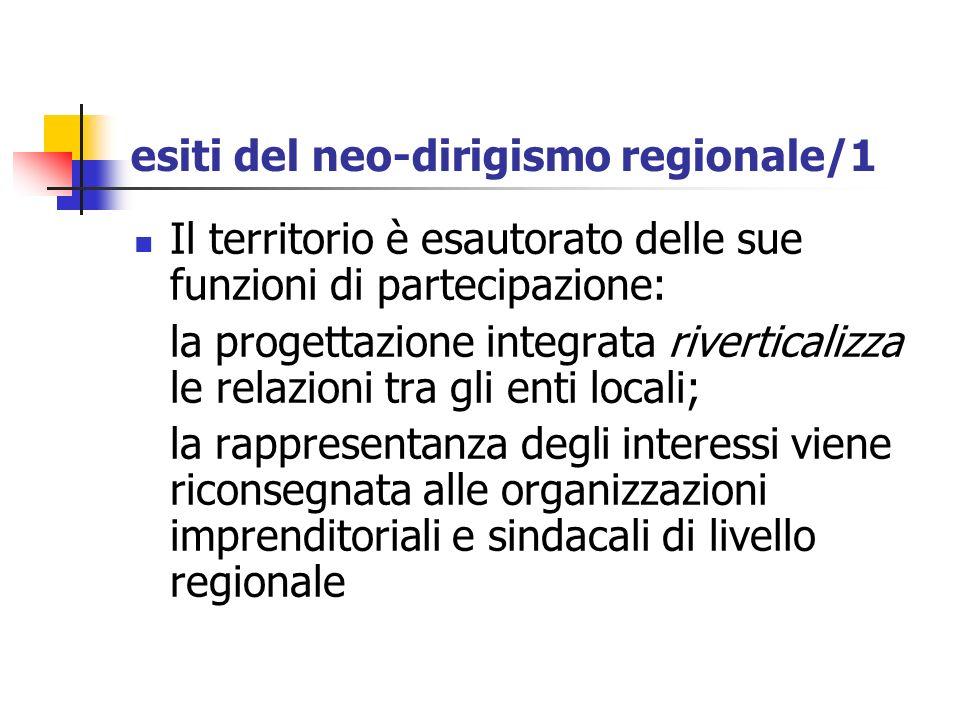 esiti del neo-dirigismo regionale/1