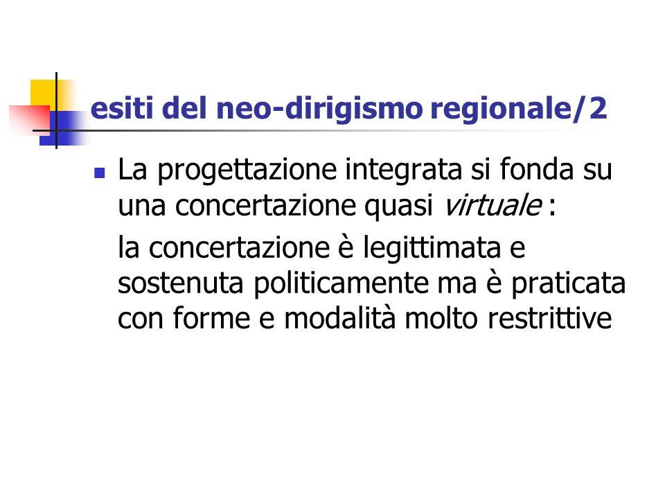 esiti del neo-dirigismo regionale/2