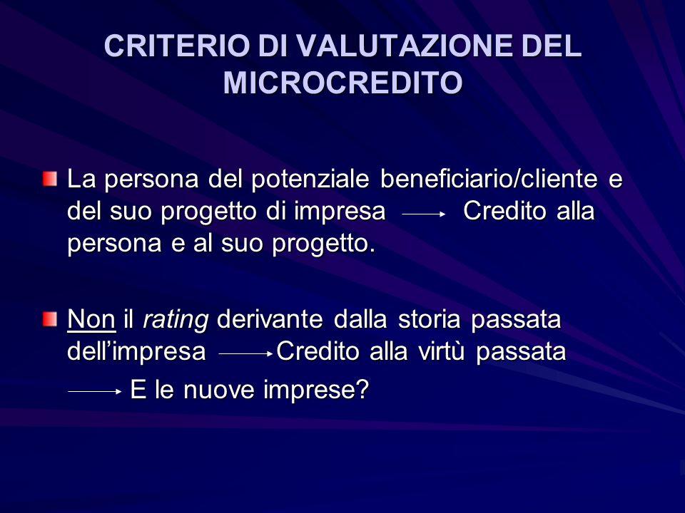 CRITERIO DI VALUTAZIONE DEL MICROCREDITO
