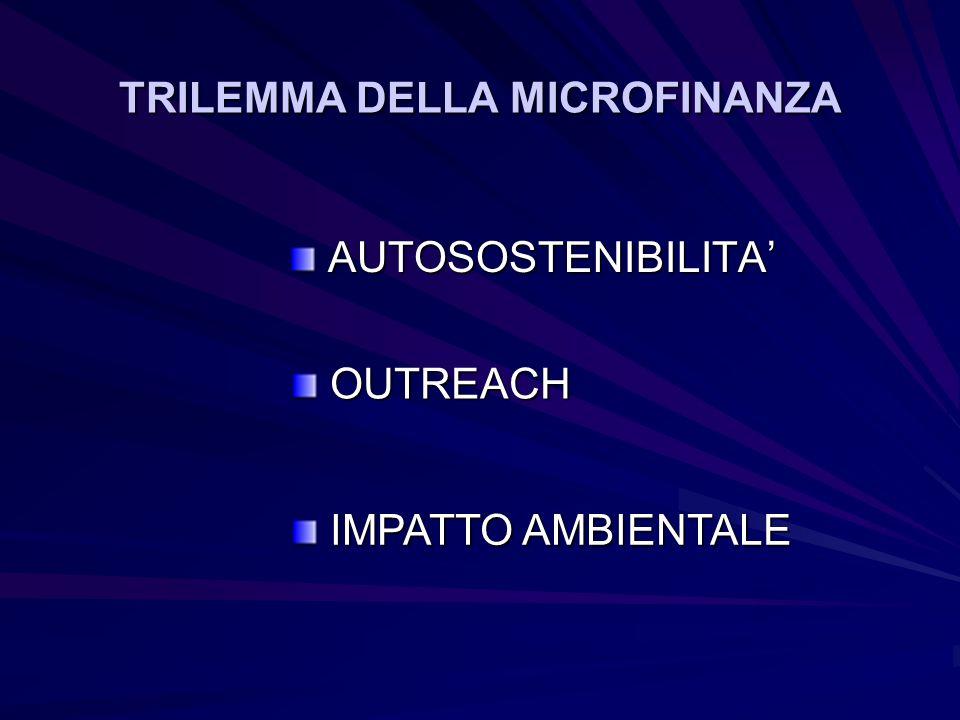 TRILEMMA DELLA MICROFINANZA