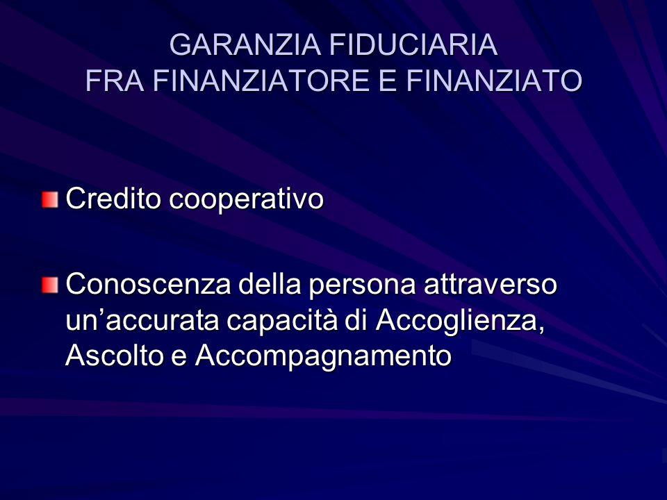 GARANZIA FIDUCIARIA FRA FINANZIATORE E FINANZIATO