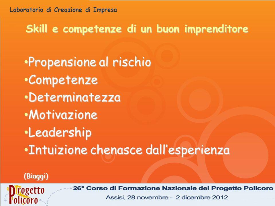 Skill e competenze di un buon imprenditore