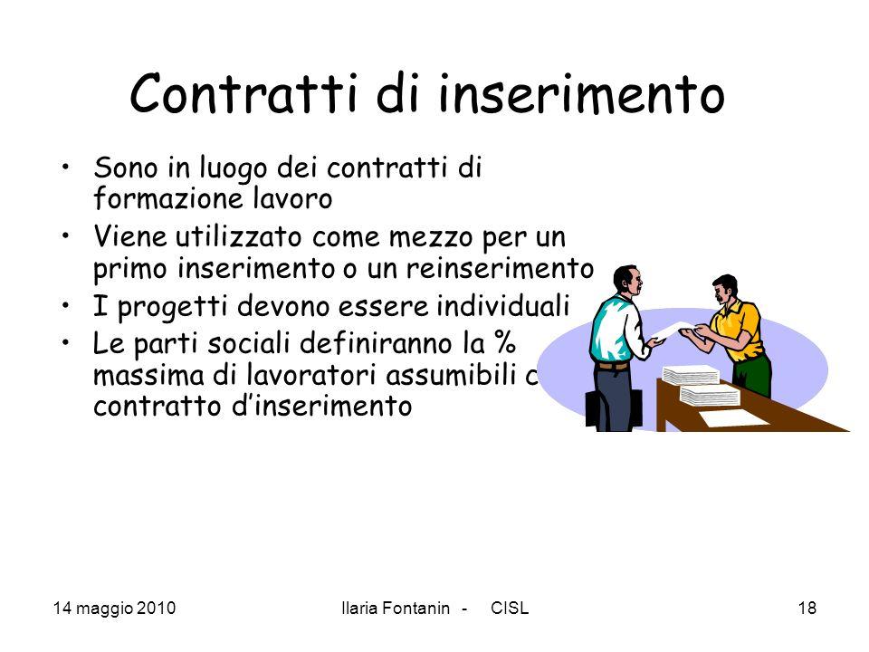 Contratti di inserimento