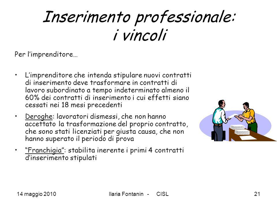 Inserimento professionale: i vincoli