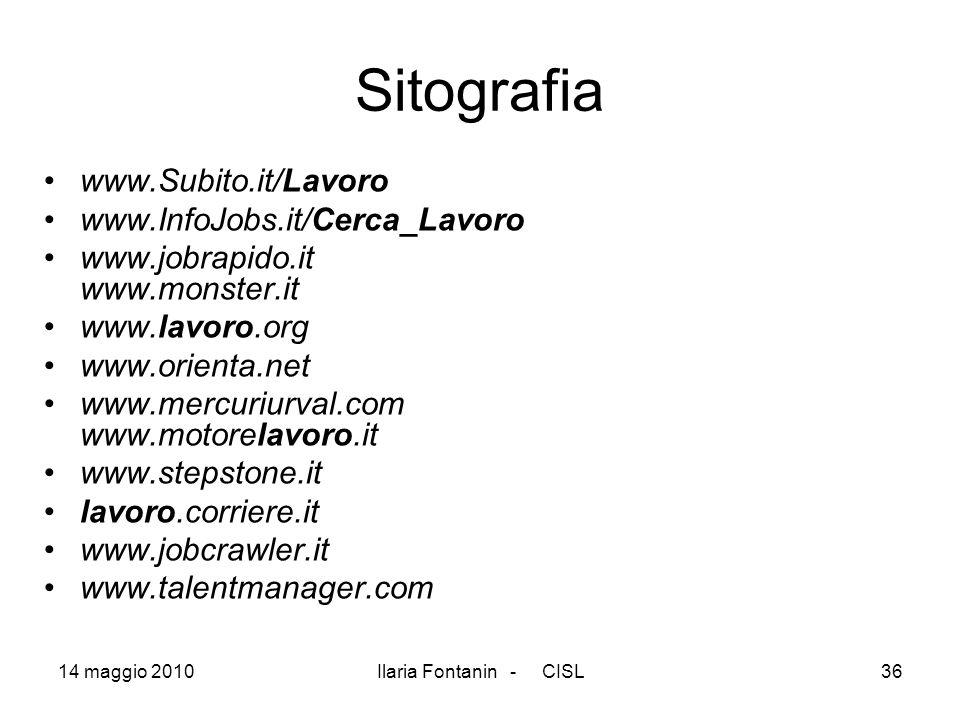 Sitografia www.Subito.it/Lavoro www.InfoJobs.it/Cerca_Lavoro