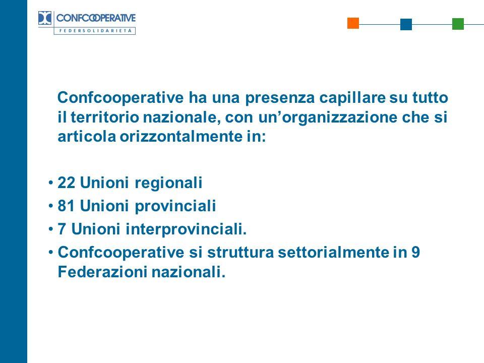 Confcooperative ha una presenza capillare su tutto il territorio nazionale, con un'organizzazione che si articola orizzontalmente in:
