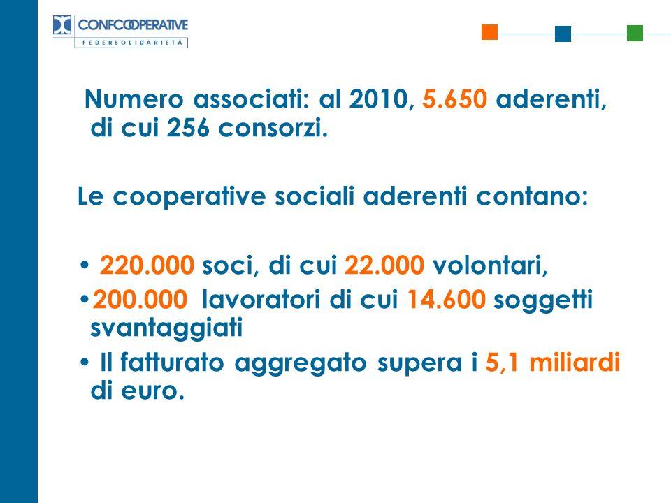 Numero associati: al 2010, 5.650 aderenti, di cui 256 consorzi.