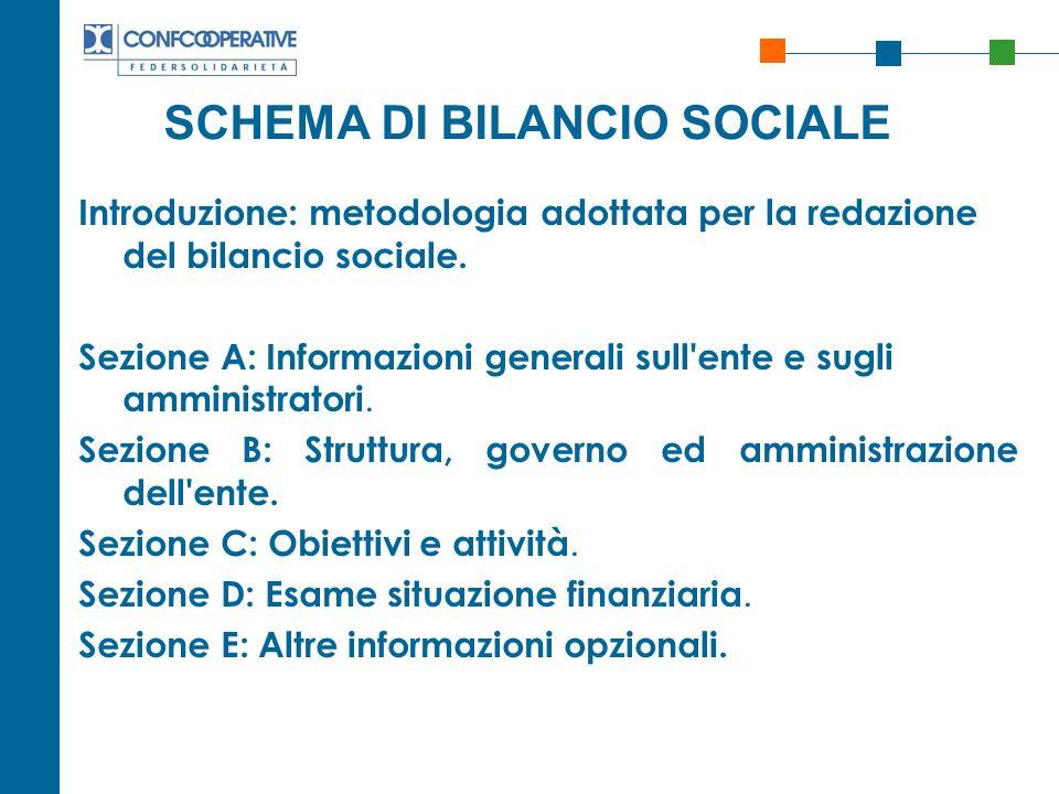 SCHEMA DI BILANCIO SOCIALE