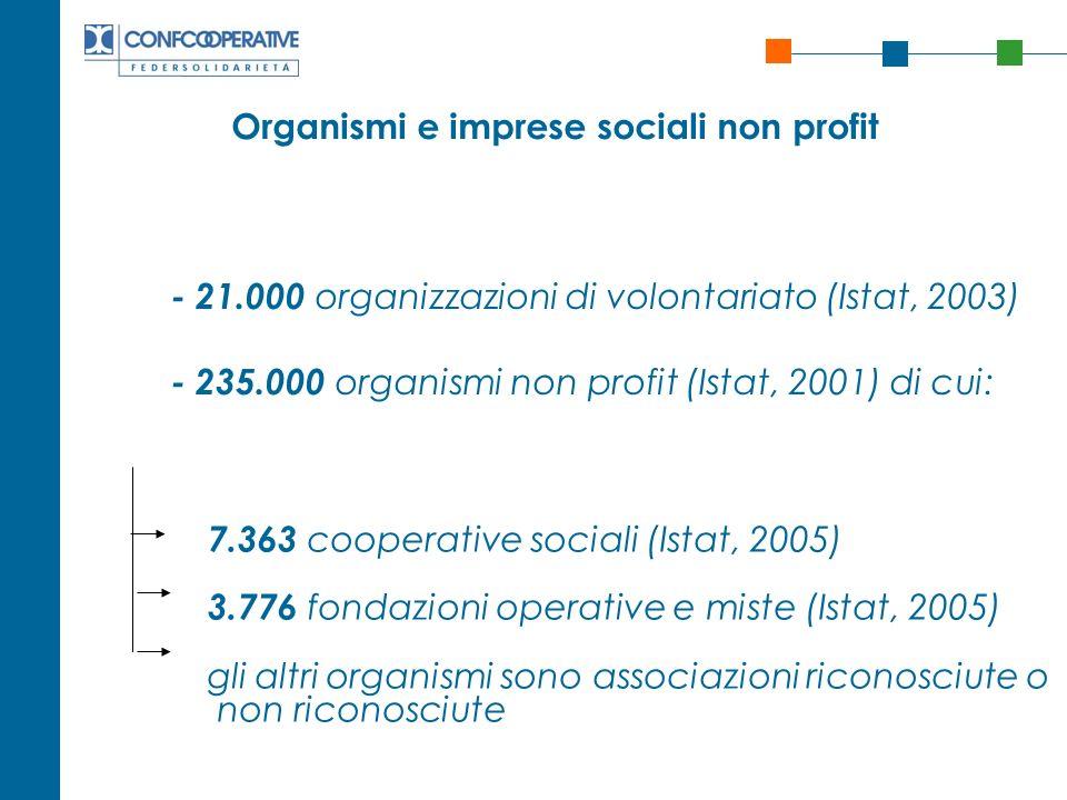 Organismi e imprese sociali non profit