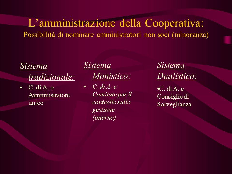 L'amministrazione della Cooperativa: Possibilità di nominare amministratori non soci (minoranza)