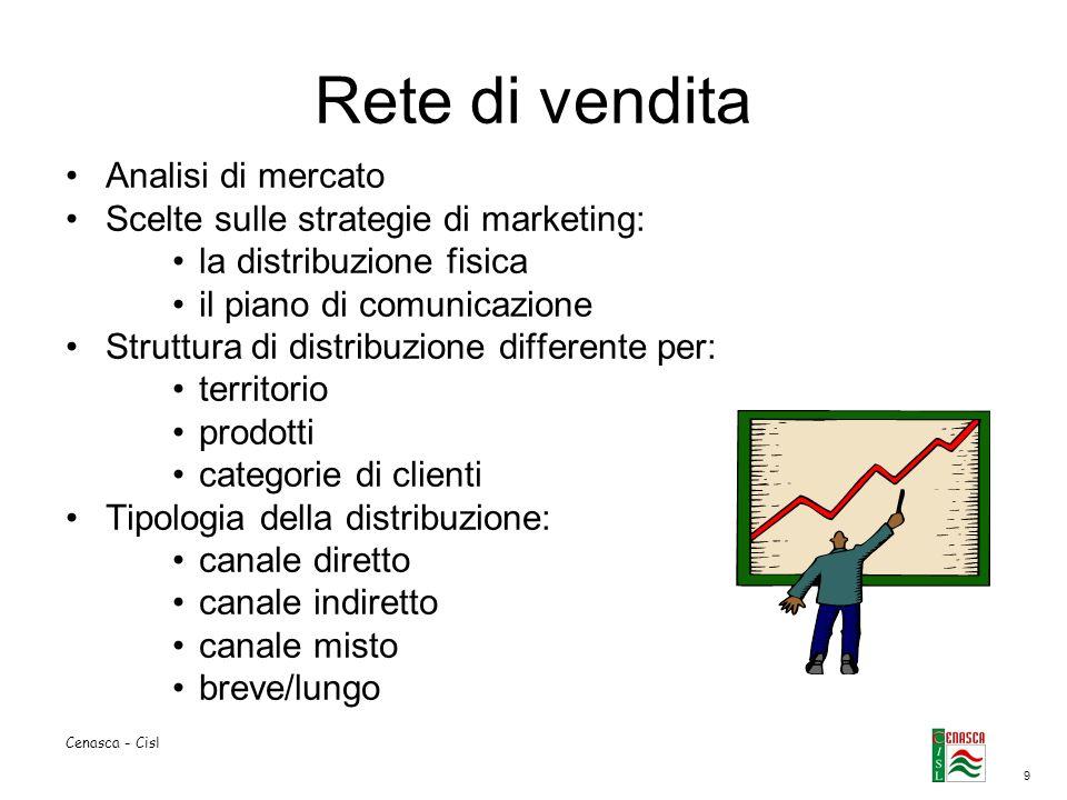 Rete di vendita Analisi di mercato