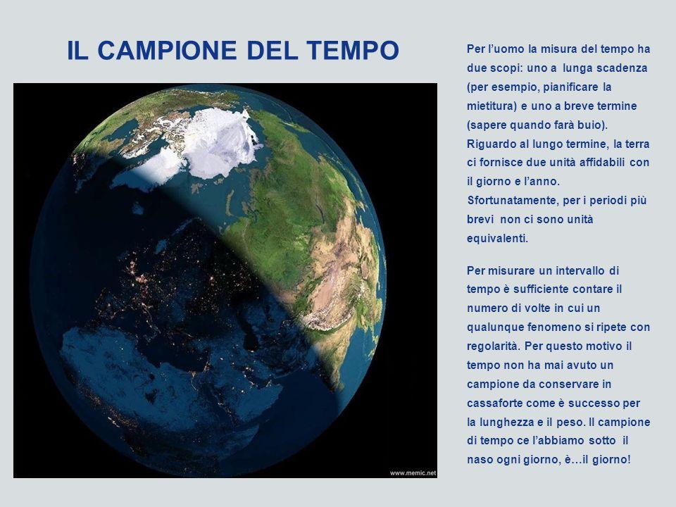 IL CAMPIONE DEL TEMPO