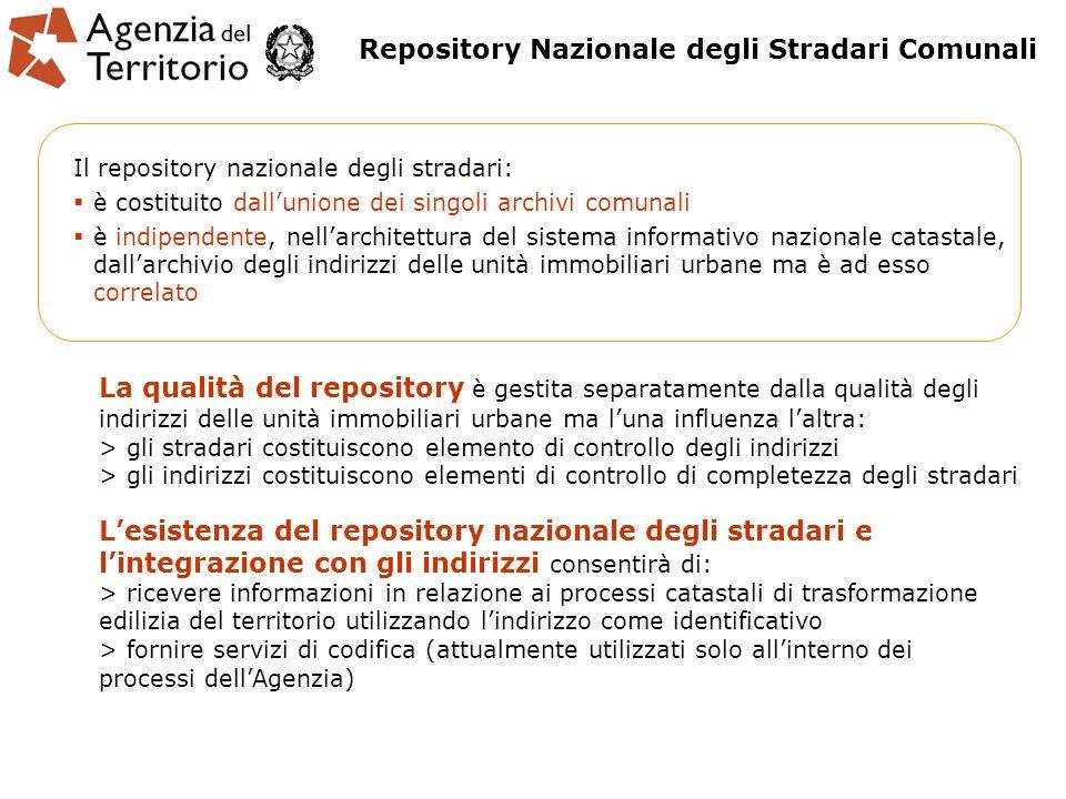 Repository Nazionale degli Stradari Comunali