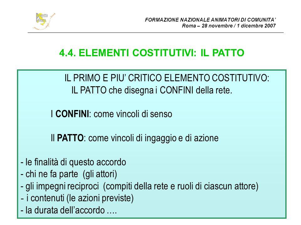 4.4. ELEMENTI COSTITUTIVI: IL PATTO
