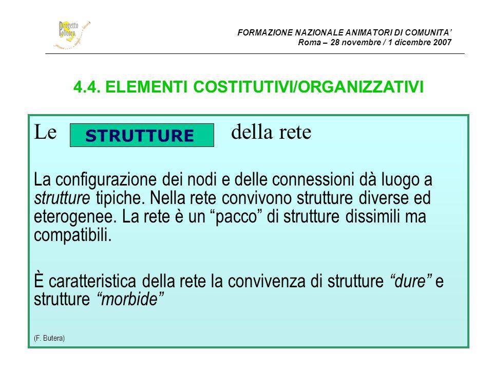4.4. ELEMENTI COSTITUTIVI/ORGANIZZATIVI