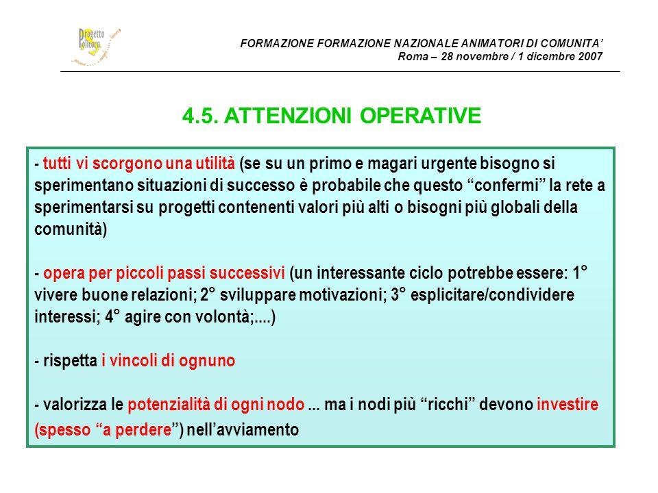 FORMAZIONE FORMAZIONE NAZIONALE ANIMATORI DI COMUNITA' Roma – 28 novembre / 1 dicembre 2007