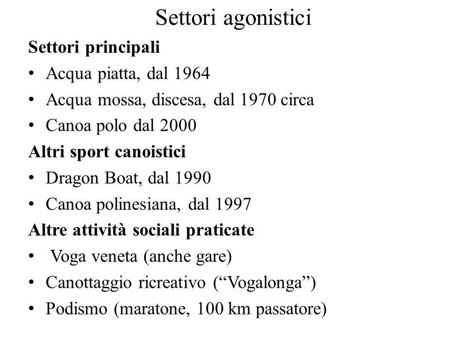 Settori agonistici Settori principali Acqua piatta, dal 1964