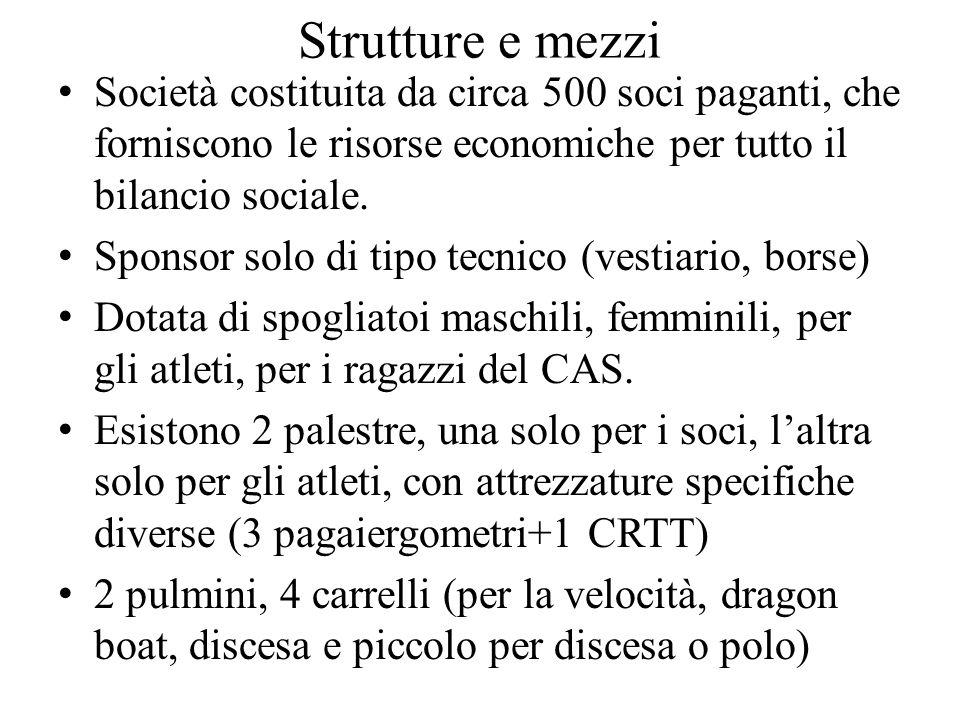 Strutture e mezzi Società costituita da circa 500 soci paganti, che forniscono le risorse economiche per tutto il bilancio sociale.